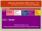 mapping klasifikasi bmn dalam pmk 29 pmk 06 2010 ke akun neraca