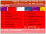 mapping klasifikasi bmn dalam pmk 29 pmk 06 2010 ke akun neraca1