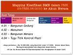 mapping klasifikasi bmn dalam pmk 29 pmk 06 2010 ke akun neraca2