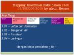 mapping klasifikasi bmn dalam pmk 29 pmk 06 2010 ke akun neraca3