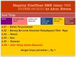 mapping klasifikasi bmn dalam pmk 29 pmk 06 2010 ke akun neraca4