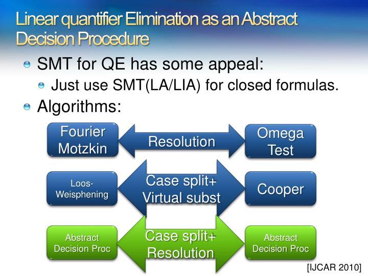 Linear quantifier Elimination as an Abstract Decision Procedure