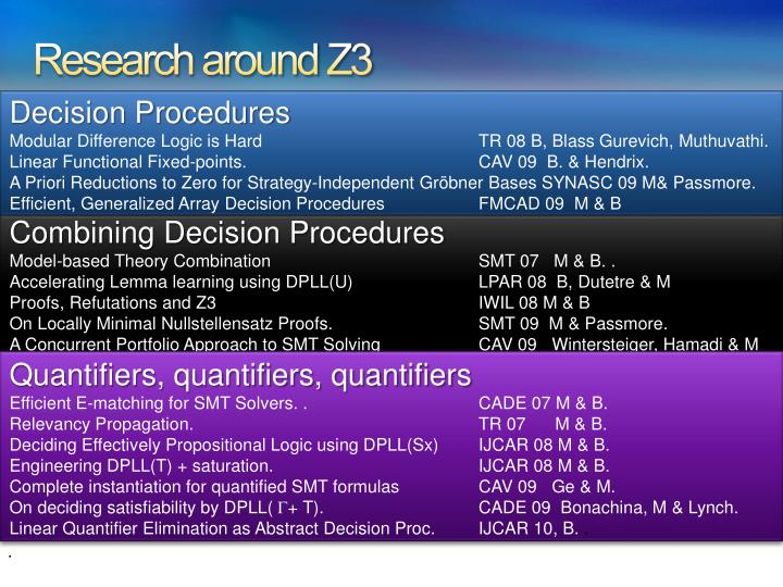 Research around Z3
