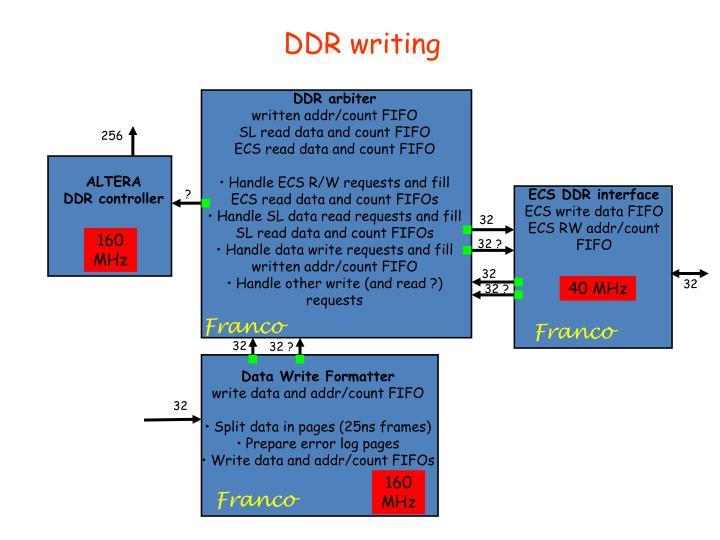 DDR writing
