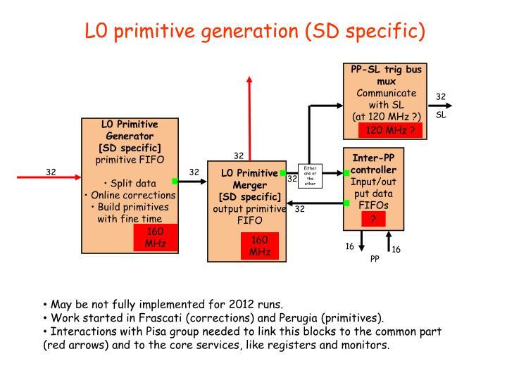 L0 primitive generation (SD specific)