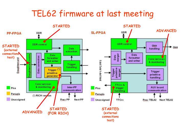 TEL62