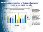 comportamiento y actitudes del personal frente al ahorro de energ a2