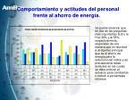 comportamiento y actitudes del personal frente al ahorro de energ a3