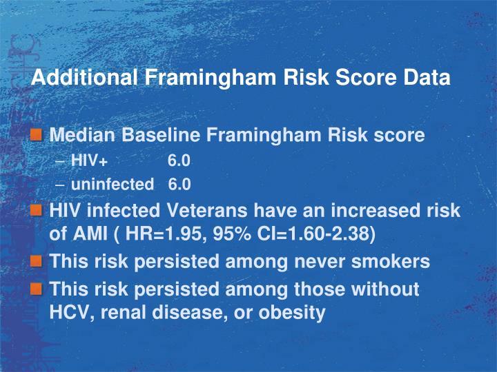 Additional Framingham Risk Score Data