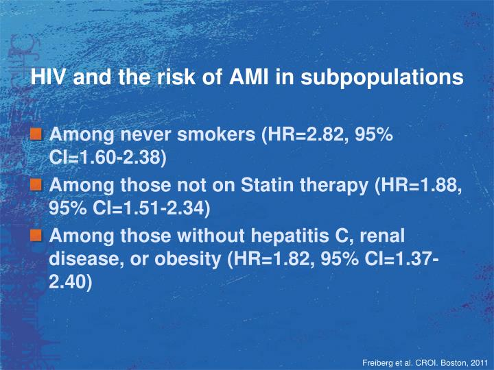 HIV and the risk of AMI in subpopulations