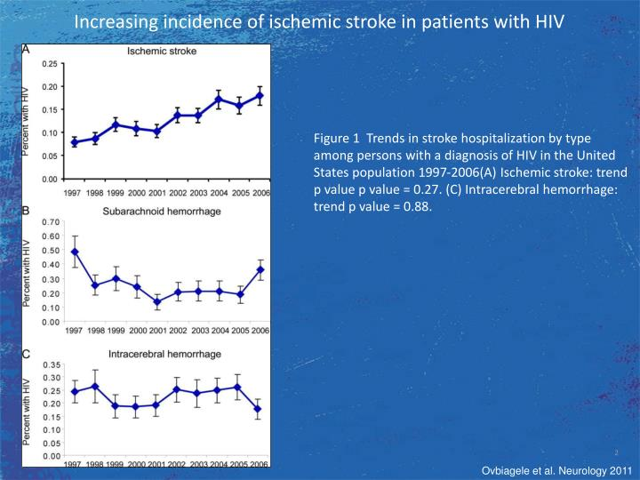 Increasing incidence of ischemic stroke in patients with HIV