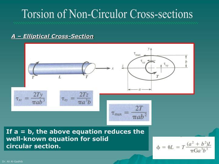 Torsion of Non-Circulor Cross-sections