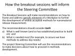 how the breakout sessions will inform the steering committee