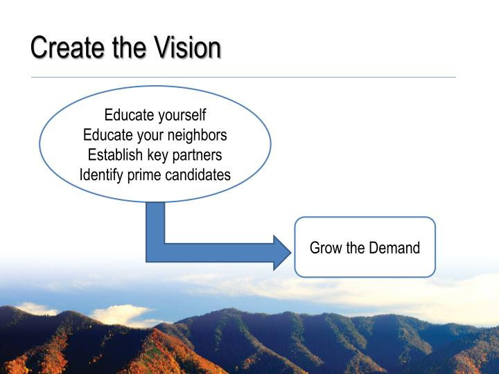 Create the Vision