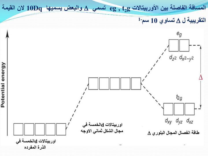 Image result for pdf نظرية المجال البلوري