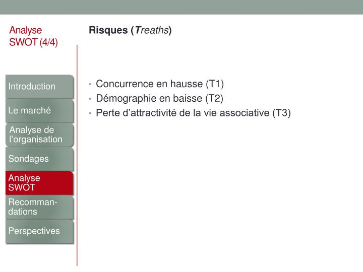 Risques (