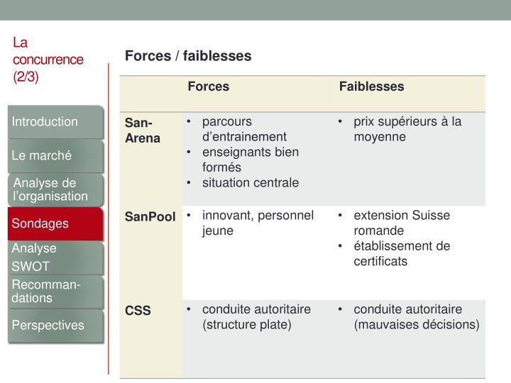 Forces /