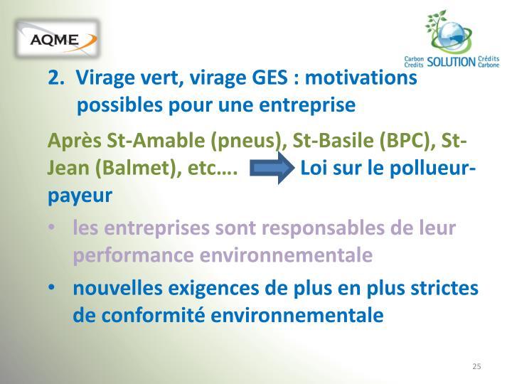 2.  Virage vert, virage GES: motivations possibles pour une entreprise