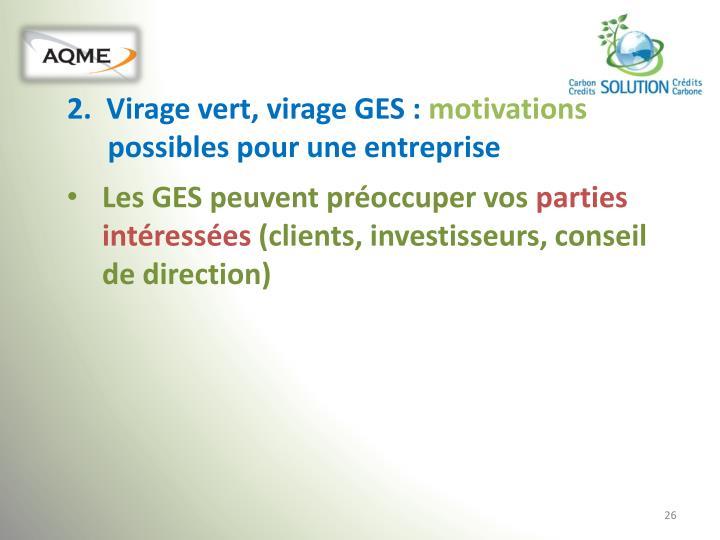 2.  Virage vert, virage GES: