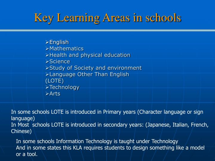 Key Learning Areas in schools