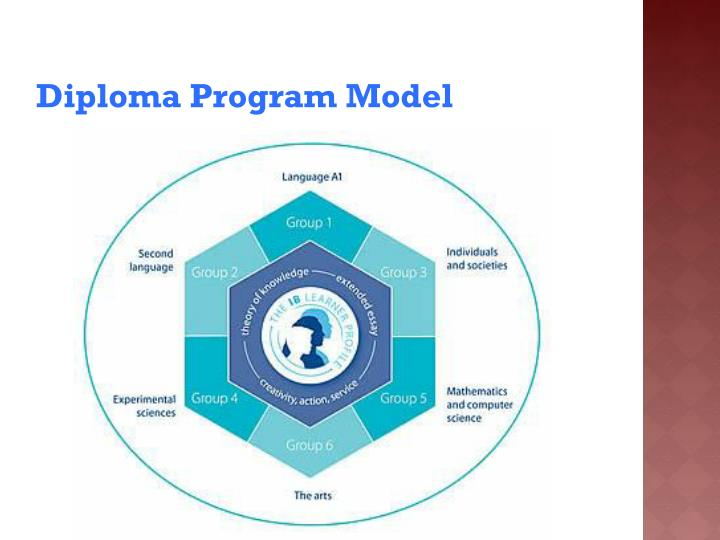 Diploma Program Model