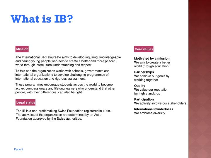 What is ib