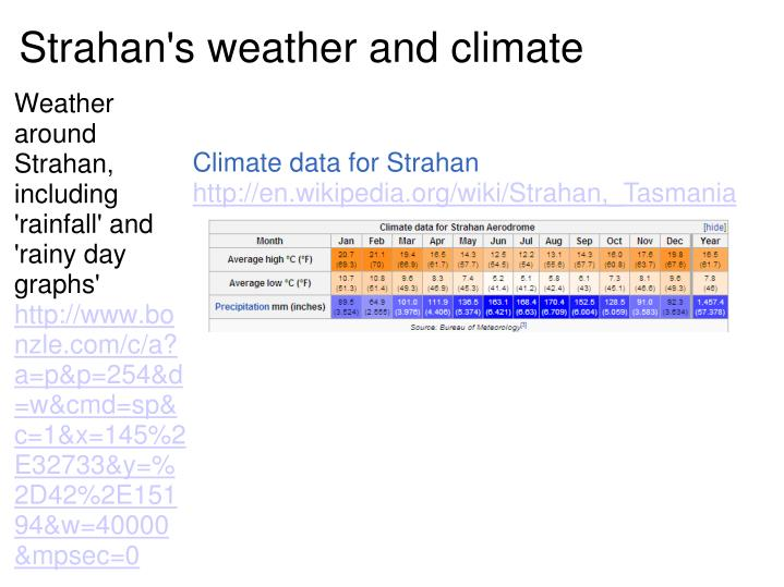 Strahan's weather and climate
