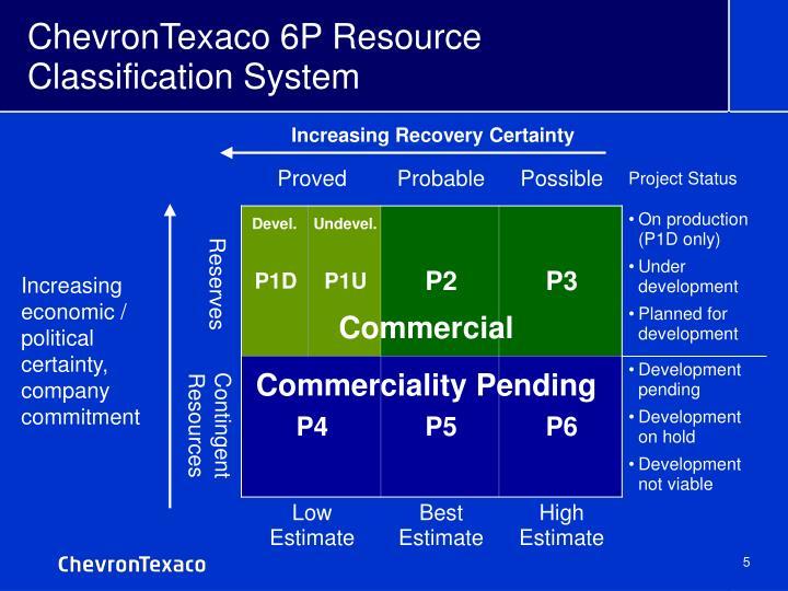 ChevronTexaco 6P Resource