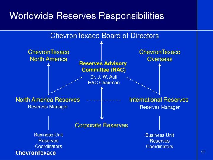 Worldwide Reserves Responsibilities
