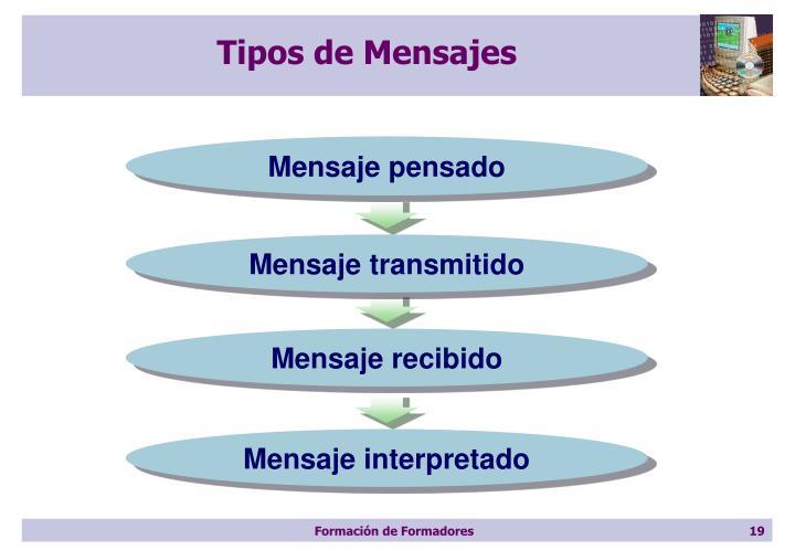 Tipos de Mensajes