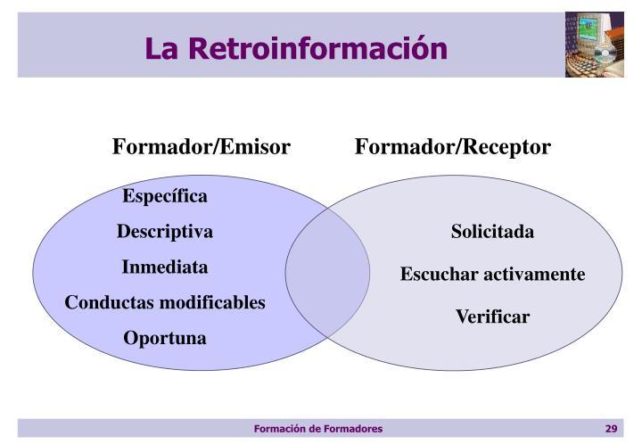 La Retroinformación