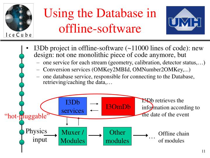 Using the Database in offline-software