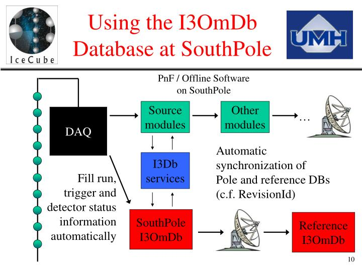 Using the I3OmDb Database at SouthPole