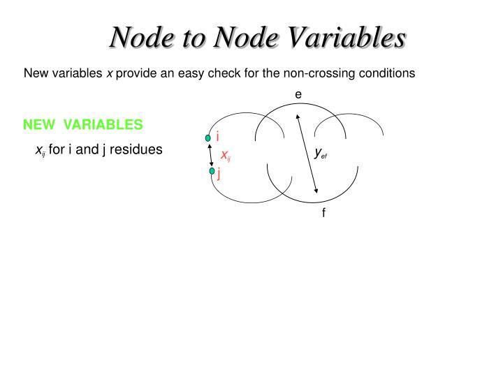 Node to Node Variables