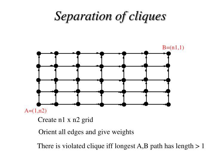 Separation of cliques