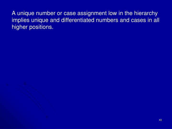 A unique number or case assignment low in the hierarchy implies unique and differentiated numbers and cases in all higher positions.