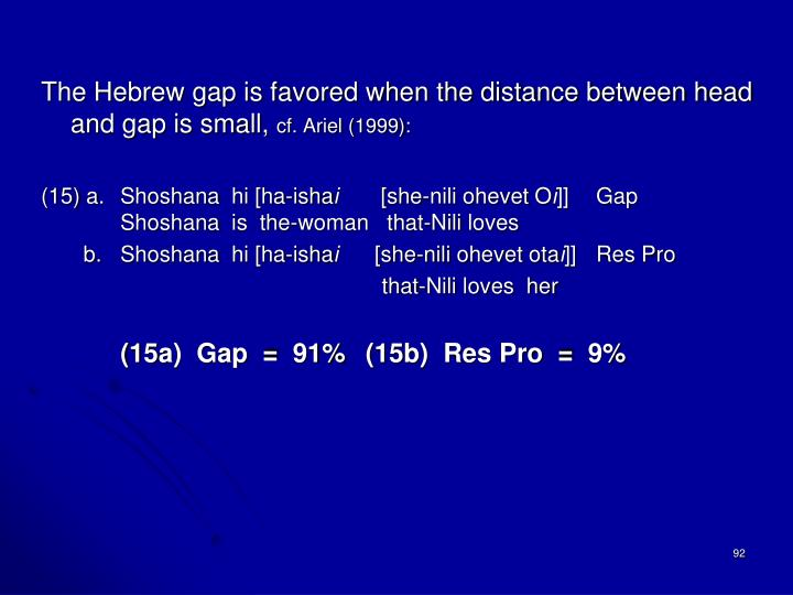 The Hebrew gap is favored when the distance between head and gap is small,