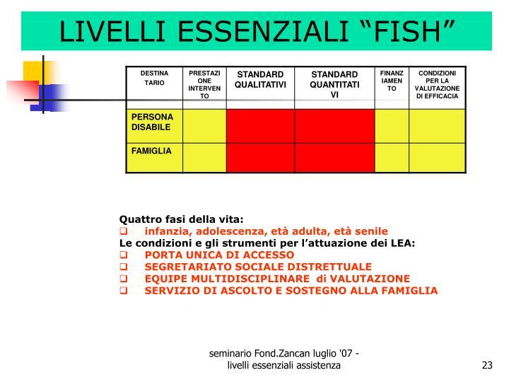 """LIVELLI ESSENZIALI """"FISH"""""""