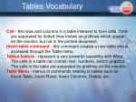 tables vocabulary1