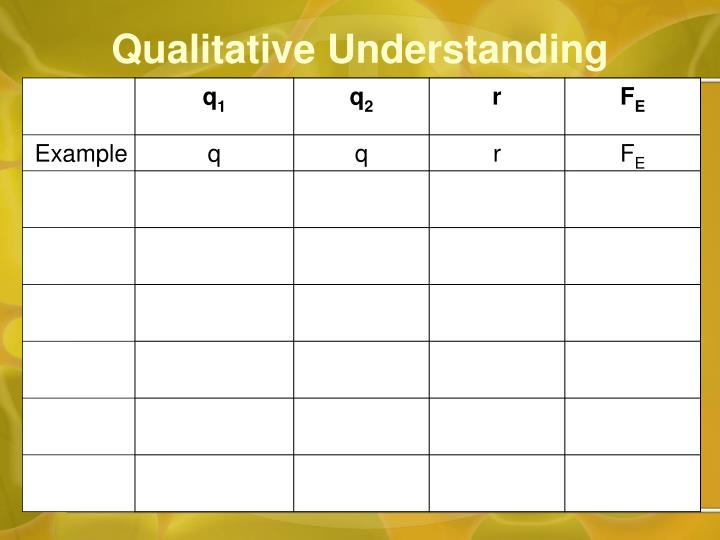 Qualitative Understanding