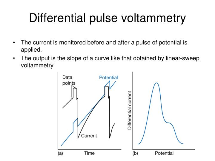 differential pulse voltammetry Differential pulse voltammetry the applied signal for dpv is pulse that is superimposed onto the staircase ramp the start of the pulse is synchronized to the step start of the staircase, and the pulse size and duration are adjustable.