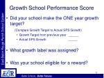 growth school performance score