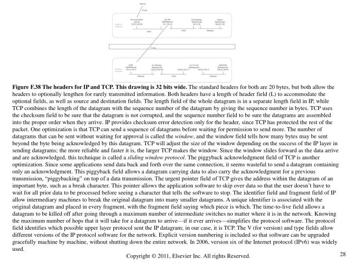 Figure F.38 The headers for IP and TCP.