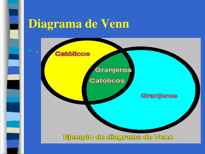 Ppt los organizadores grficos powerpoint presentation id6335646 diagrama de venn ccuart Choice Image