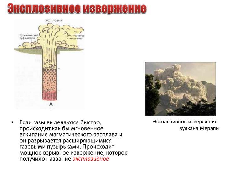 Эксплозивное извержение