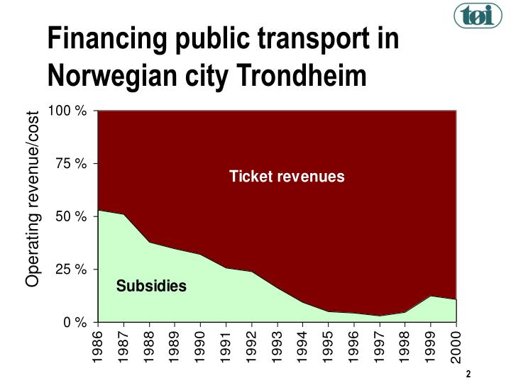 Financing public transport in norwegian city trondheim