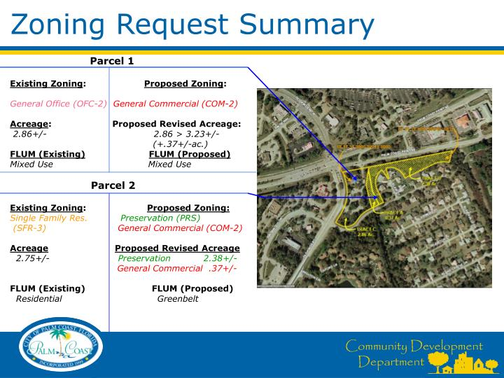 Zoning Request Summary