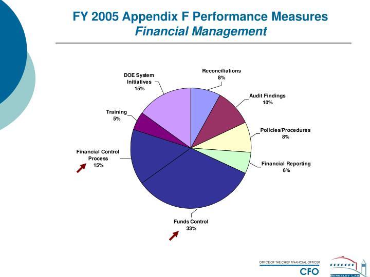 Fy 2005 appendix f performance measures financial management