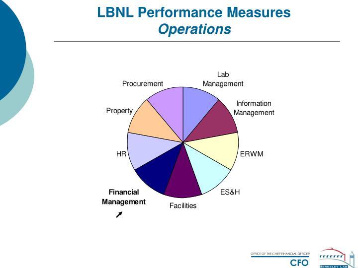 Lbnl performance measures operations