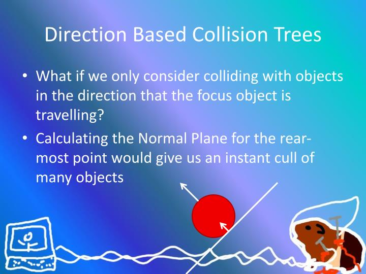 Direction Based Collision Trees